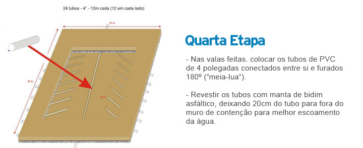 quadra4